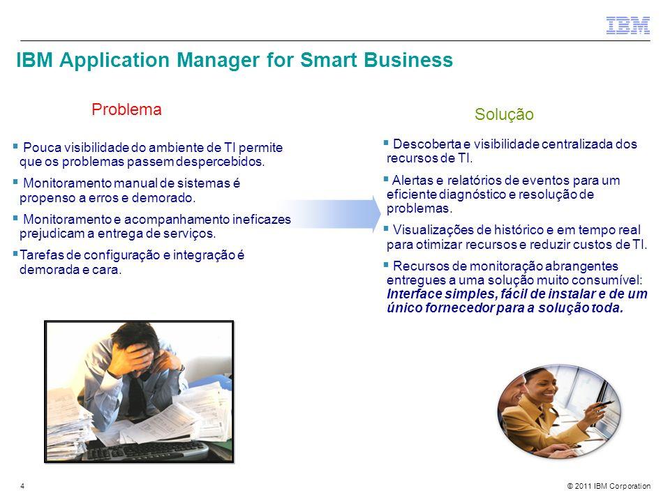 © 2011 IBM Corporation Tivoli Endpoint Manager O Endpoint Management faz.