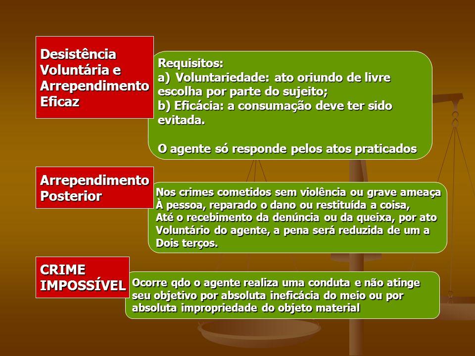 Requisitos: a)Voluntariedade: ato oriundo de livre escolha por parte do sujeito; b) Eficácia: a consumação deve ter sido evitada. O agente só responde