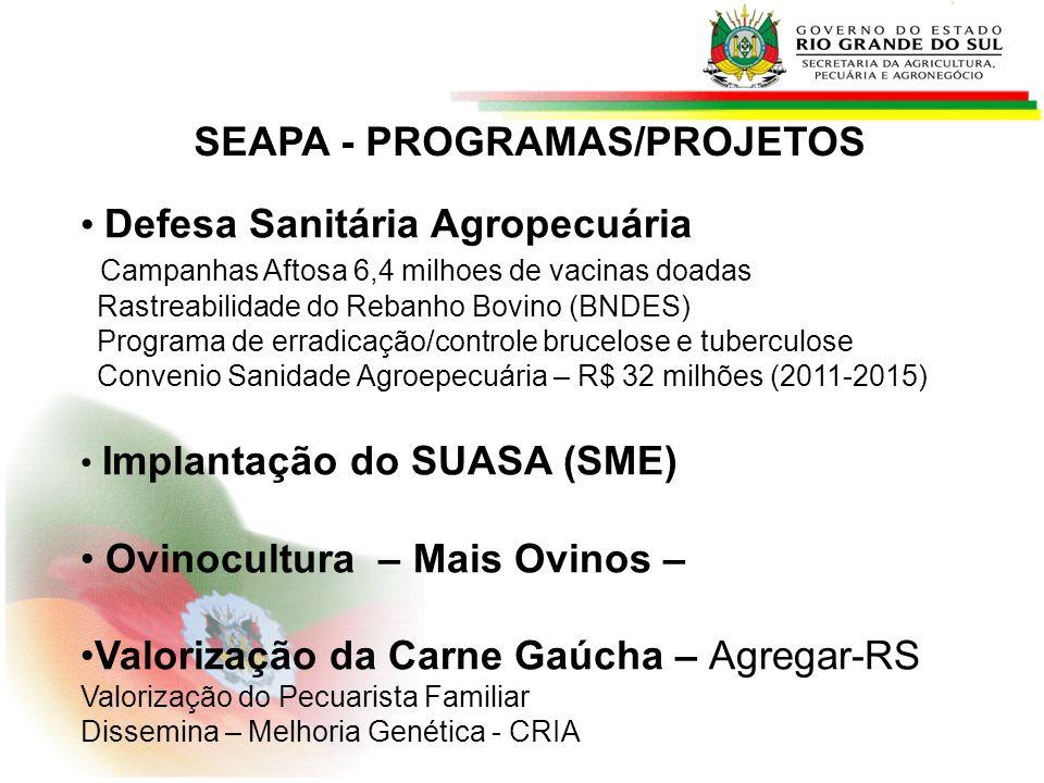 SEAPA - PROGRAMAS/PROJETOS Defesa Sanitária Agropecuária Campanhas Aftosa 6,4 milhoes de vacinas doadas Rastreabilidade do Rebanho Bovino (BNDES) Prog