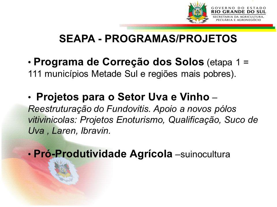 Programa de Correção dos Solos (etapa 1 = 111 municípios Metade Sul e regiões mais pobres). Projetos para o Setor Uva e Vinho – Reestruturação do Fund