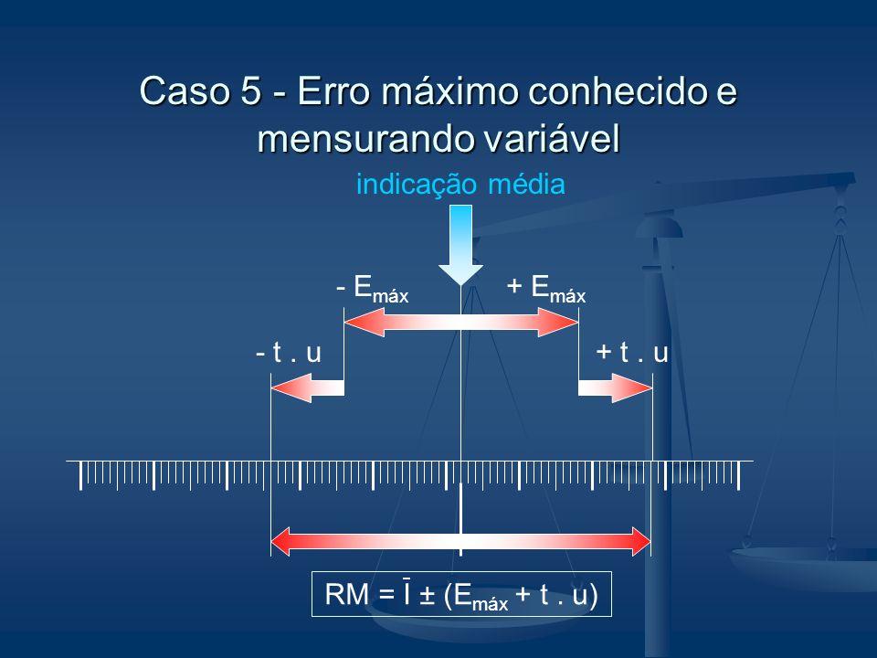 indicação média + E máx - E máx Caso 5 - Erro máximo conhecido e mensurando variável + t. u- t. u RM = I ± (E máx + t. u)