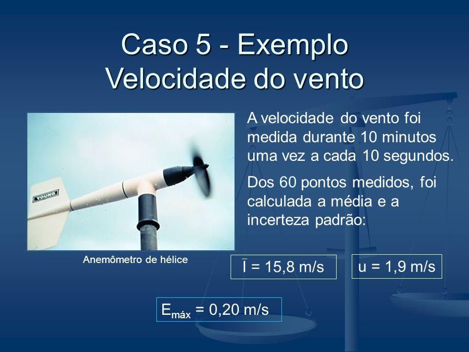 Caso 5 - Exemplo Velocidade do vento E máx = 0,20 m/s A velocidade do vento foi medida durante 10 minutos uma vez a cada 10 segundos. Dos 60 pontos me