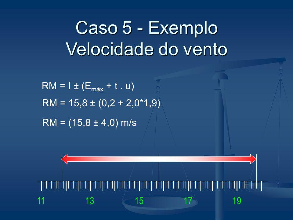 RM = I ± (E máx + t. u) RM = 15,8 ± (0,2 + 2,0*1,9) RM = (15,8 ± 4,0) m/s 1517191113 Caso 5 - Exemplo Velocidade do vento