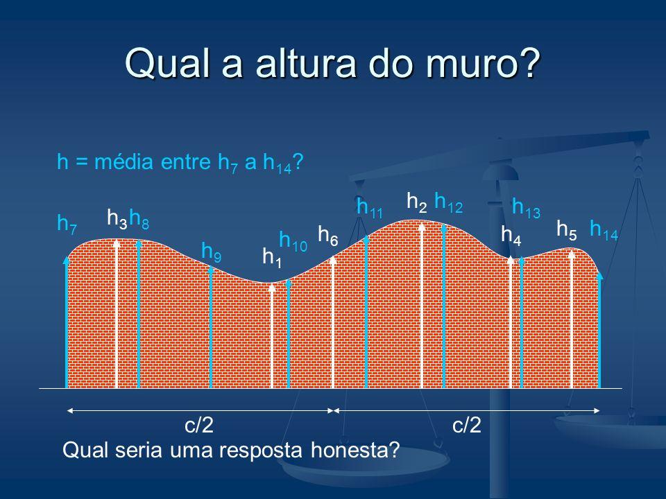Qual a altura do muro? h1h1 h2h2 h3h3 h4h4 h5h5 c/2 h6h6 h7h7 h8h8 h9h9 h 10 h 11 h 12 h 13 h 14 h = média entre h 7 a h 14 ? Qual seria uma resposta