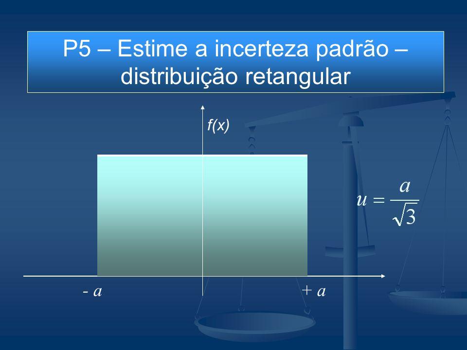 f(x) + a- a P5 – Estime a incerteza padrão – distribuição retangular
