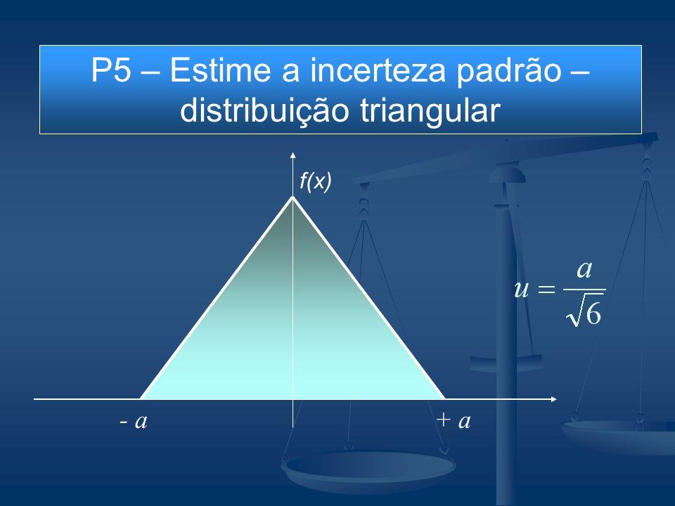 + a- a f(x) P5 – Estime a incerteza padrão – distribuição triangular