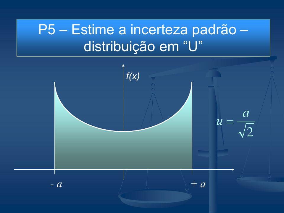 + a- a f(x) P5 – Estime a incerteza padrão – distribuição em U