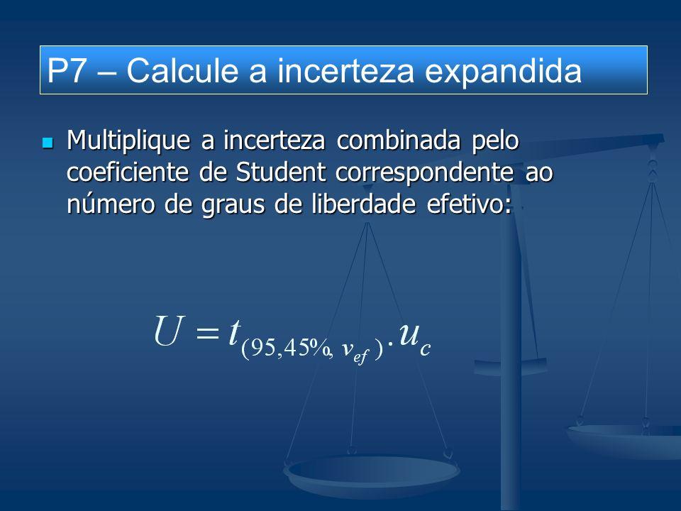 Multiplique a incerteza combinada pelo coeficiente de Student correspondente ao número de graus de liberdade efetivo: Multiplique a incerteza combinad