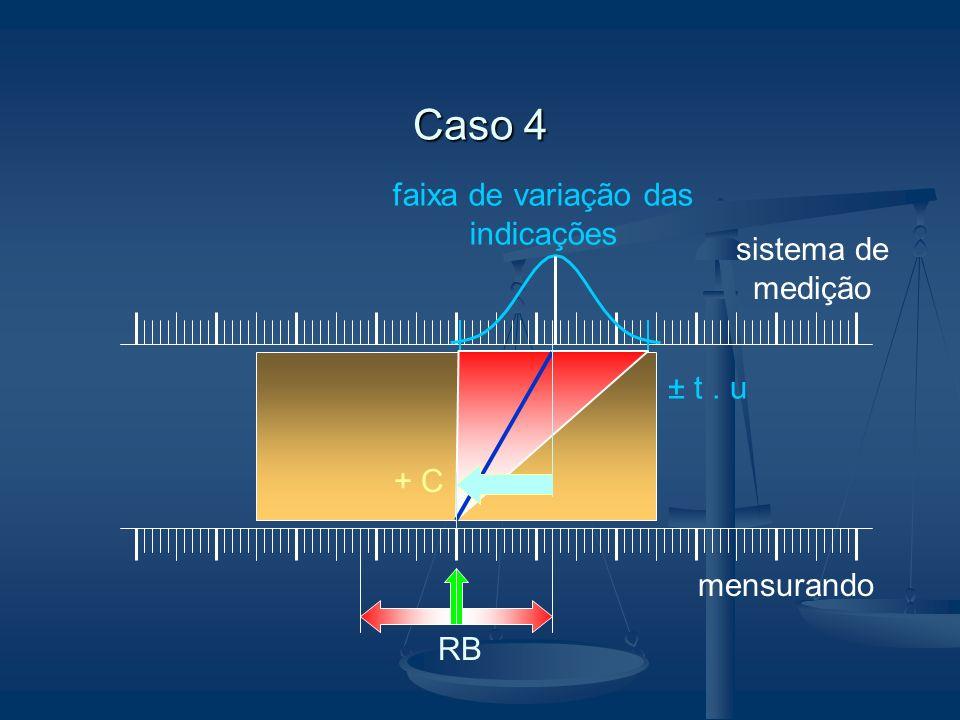 BALANÇO DE INCERTEZAS processo de medição unidade: fontes de incertezas efeitos sistemáticos efeitos aleatórios símbolodescriçãocorreçãoadistribuiçãouν S1 descrição 1 C1a1 tipo 1 u1 ν1ν1ν1ν1 S2 descrição 2 C2a2 tipo 2 u2 ν2ν2ν2ν2 S3 descrição 3 C3a3 tipo 3 u3 ν3ν3ν3ν3 S4 descrição 4 C4a4 tipo 4 u4 ν4ν4ν4ν4 S5 descrição 5 C5a5 tipo 5 u5 ν5ν5ν5ν5 CcCcCcCc correção combinada Ccomb ucucucuc incerteza combinada normal U incerteza expandida normal