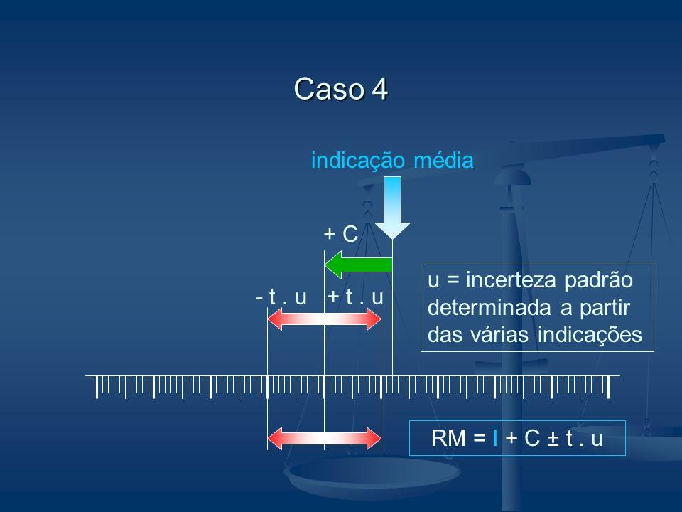 Caso 4 indicação média + C + t. u- t. u u = incerteza padrão determinada a partir das várias indicações RM = I + C ± t. u