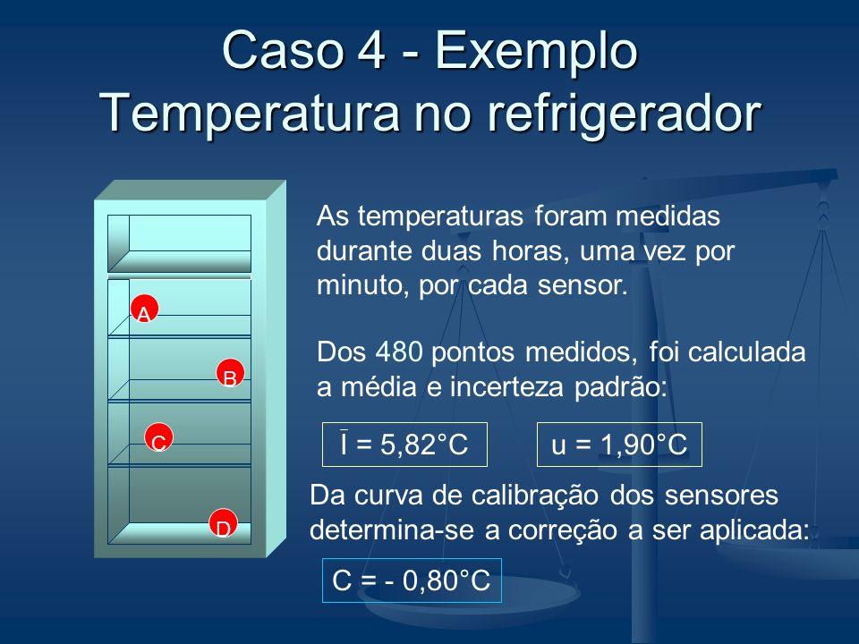 Caso 4 - Exemplo Temperatura no refrigerador A B C D C = - 0,80°C As temperaturas foram medidas durante duas horas, uma vez por minuto, por cada senso
