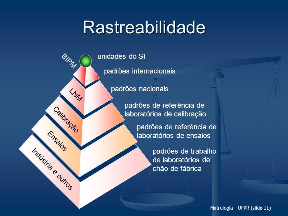 Metrologia – UFPR (slide 11) Rastreabilidade unidades do SI padrões internacionais padrões nacionais padrões de referência de laboratórios de calibraç