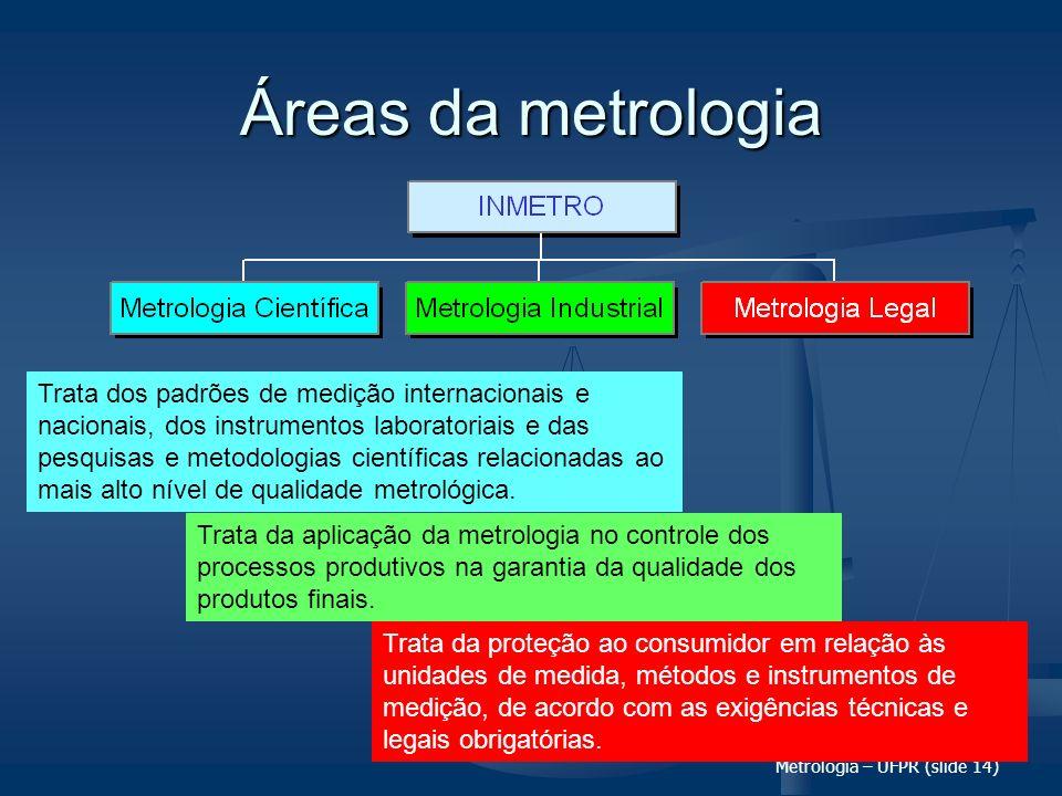 Metrologia – UFPR (slide 14) Áreas da metrologia Trata dos padrões de medição internacionais e nacionais, dos instrumentos laboratoriais e das pesquis