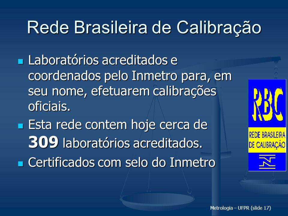 Metrologia – UFPR (slide 17) Rede Brasileira de Calibração Laboratórios acreditados e coordenados pelo Inmetro para, em seu nome, efetuarem calibraçõe