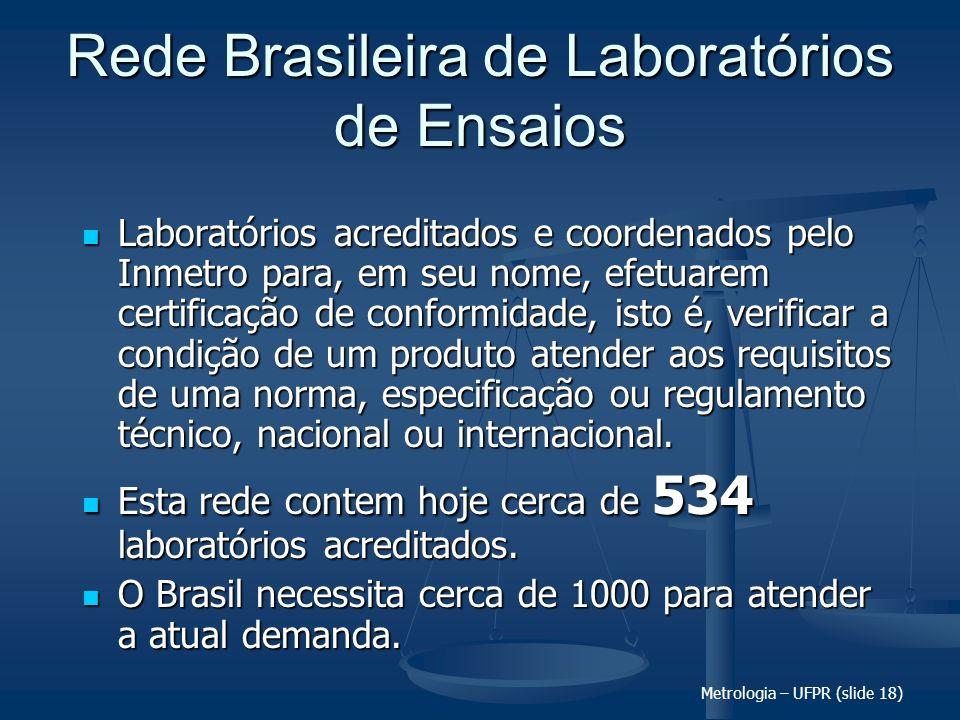 Metrologia – UFPR (slide 18) Rede Brasileira de Laboratórios de Ensaios Laboratórios acreditados e coordenados pelo Inmetro para, em seu nome, efetuar
