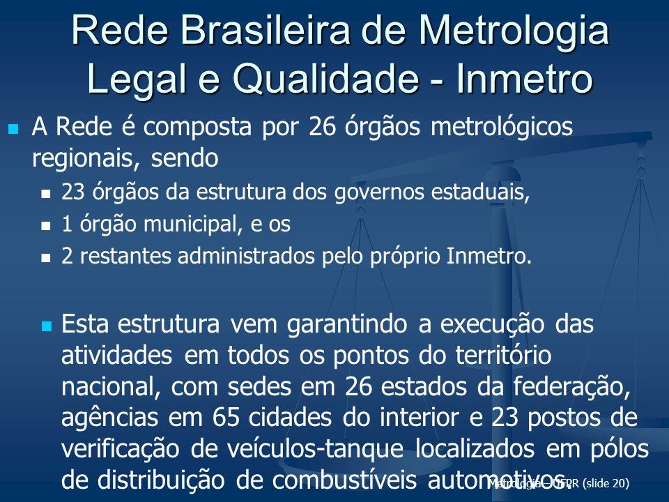 Metrologia – UFPR (slide 20) Rede Brasileira de Metrologia Legal e Qualidade - Inmetro A Rede é composta por 26 órgãos metrológicos regionais, sendo 2