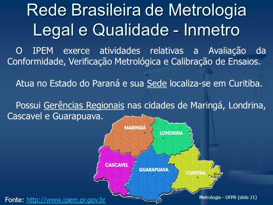 Metrologia – UFPR (slide 21) Rede Brasileira de Metrologia Legal e Qualidade - Inmetro Fonte: http://www.ipem.pr.gov.brhttp://www.ipem.pr.gov.br O IPE