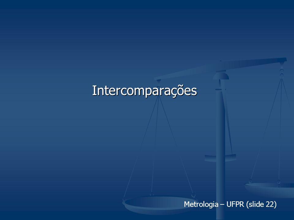 Metrologia – UFPR (slide 22) Intercomparações
