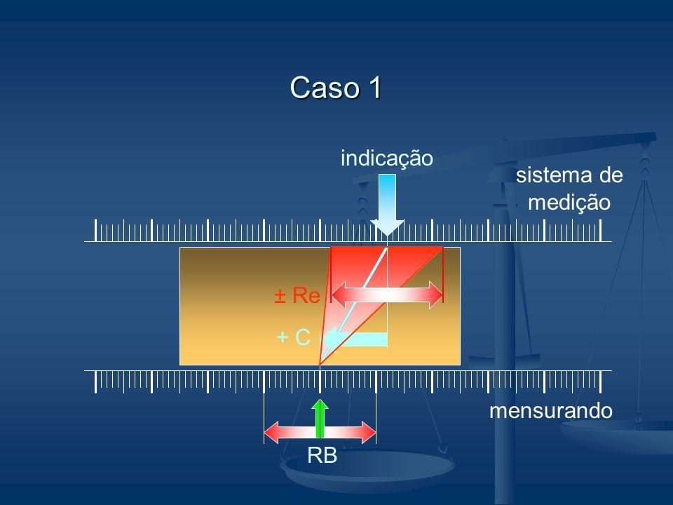 Caso 1 indicação mensurando sistema de medição RB + C ± Re