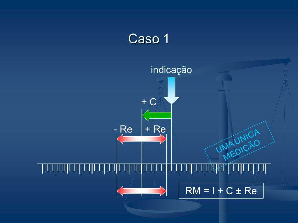 Caso 1 indicação + C + Re- Re RM = I + C ± Re UMA ÚNICA MEDIÇÃO