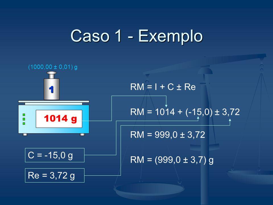 1014 g 0 g 1014 g 1 (1000,00 ± 0,01) g Re = 3,72 g Caso 1 - Exemplo C = -15,0 g RM = I + C ± Re RM = 1014 + (-15,0) ± 3,72 RM = 999,0 ± 3,72 RM = (999