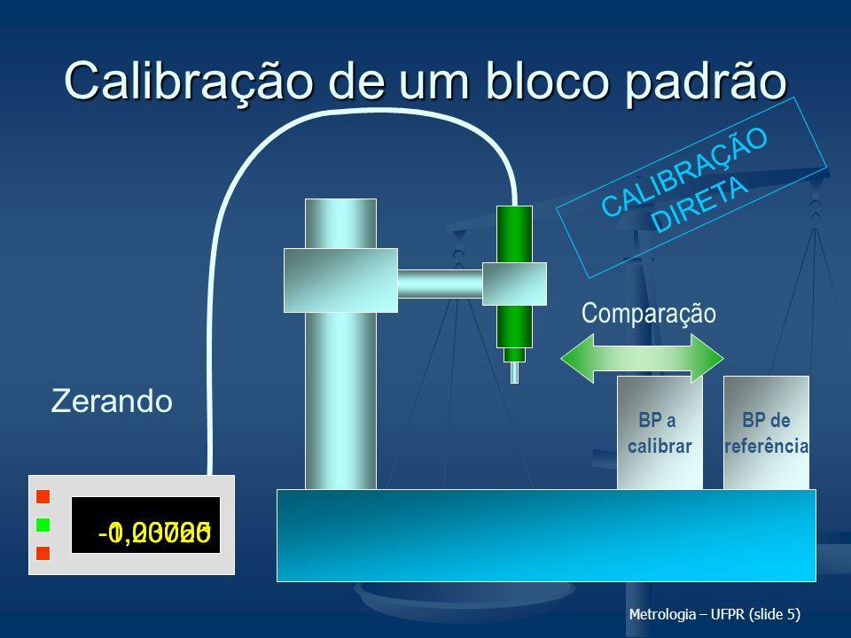 Metrologia – UFPR (slide 5) Calibração de um bloco padrão -0,00025 BP a calibrar BP de referência - 1,237600,00000 Zerando CALIBRAÇÃO DIRETA Comparaçã