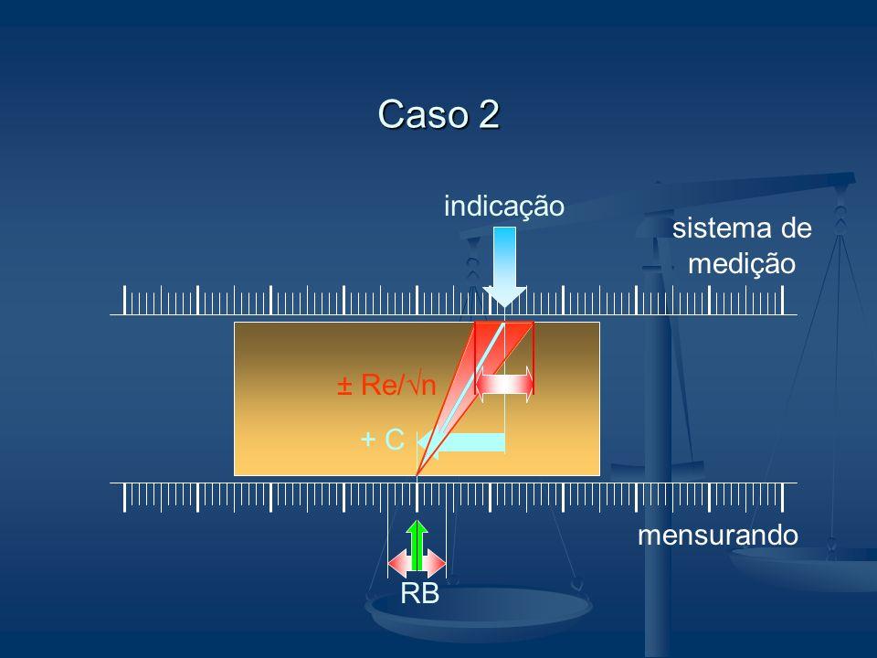 Caso 2 indicação mensurando sistema de medição RB + C ± Re/n