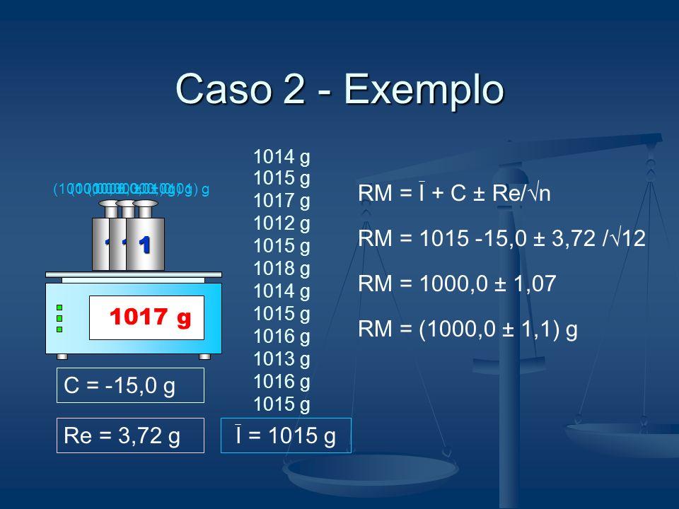 Re = 3,72 g Caso 2 - Exemplo C = -15,0 g RM = 1015 -15,0 ± 3,72 / 12 RM = 1000,0 ± 1,07 RM = (1000,0 ± 1,1) g 1014 g 0 g 1014 g 1 (1000,00 ± 0,01) g1
