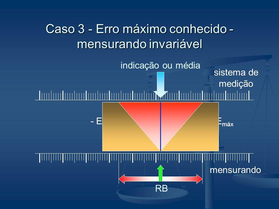 Caso 3 - Erro máximo conhecido - mensurando invariável indicação ou média mensurando sistema de medição RB - E máx + E máx