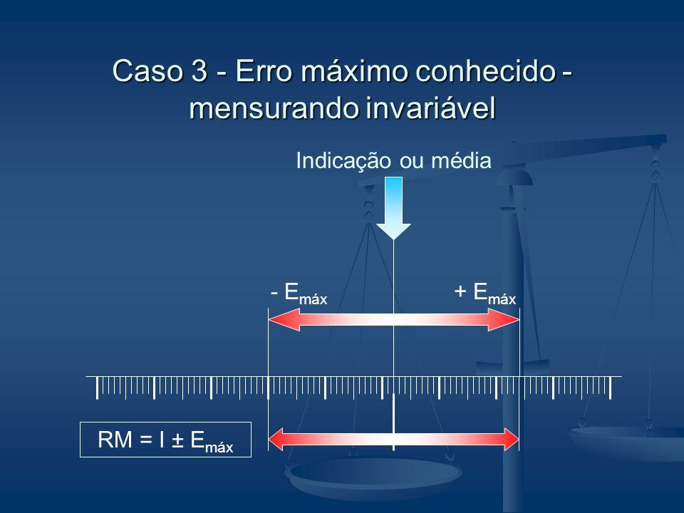 Indicação ou média + E máx - E máx RM = I ± E máx Caso 3 - Erro máximo conhecido - mensurando invariável