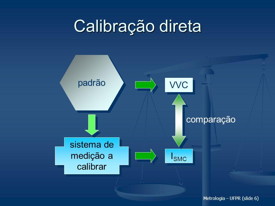Metrologia – UFPR (slide 6) Calibração direta VVC I SMC sistema de medição a calibrar padrão comparação