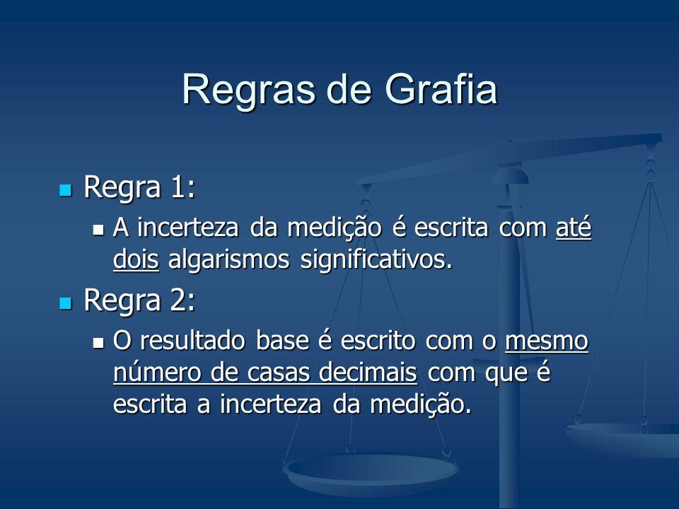 Regras de Grafia Regra 1: Regra 1: A incerteza da medição é escrita com até dois algarismos significativos. A incerteza da medição é escrita com até d