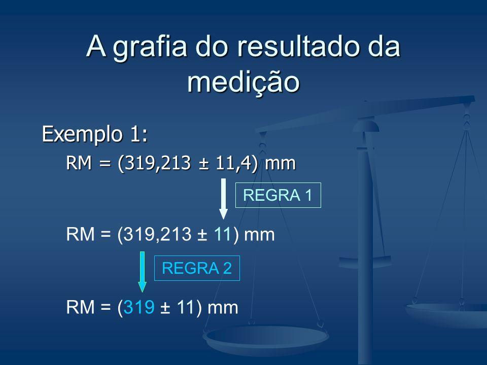A grafia do resultado da medição Exemplo 1: RM = (319,213 ± 11,4) mm RM = (319,213 ± 11) mm REGRA 1 RM = (319 ± 11) mm REGRA 2