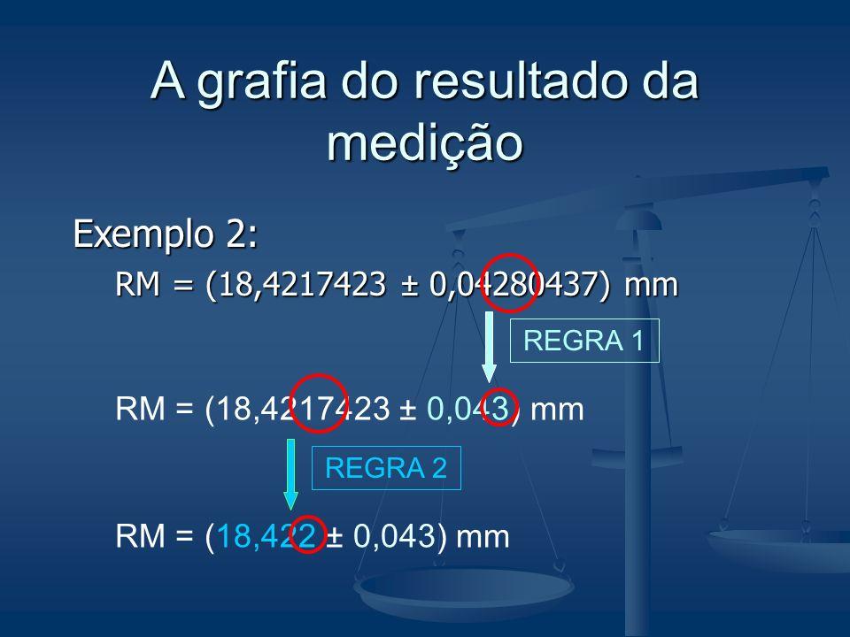 A grafia do resultado da medição Exemplo 2: RM = (18,4217423 ± 0,04280437) mm RM = (18,4217423 ± 0,043) mm REGRA 1 RM = (18,422 ± 0,043) mm REGRA 2