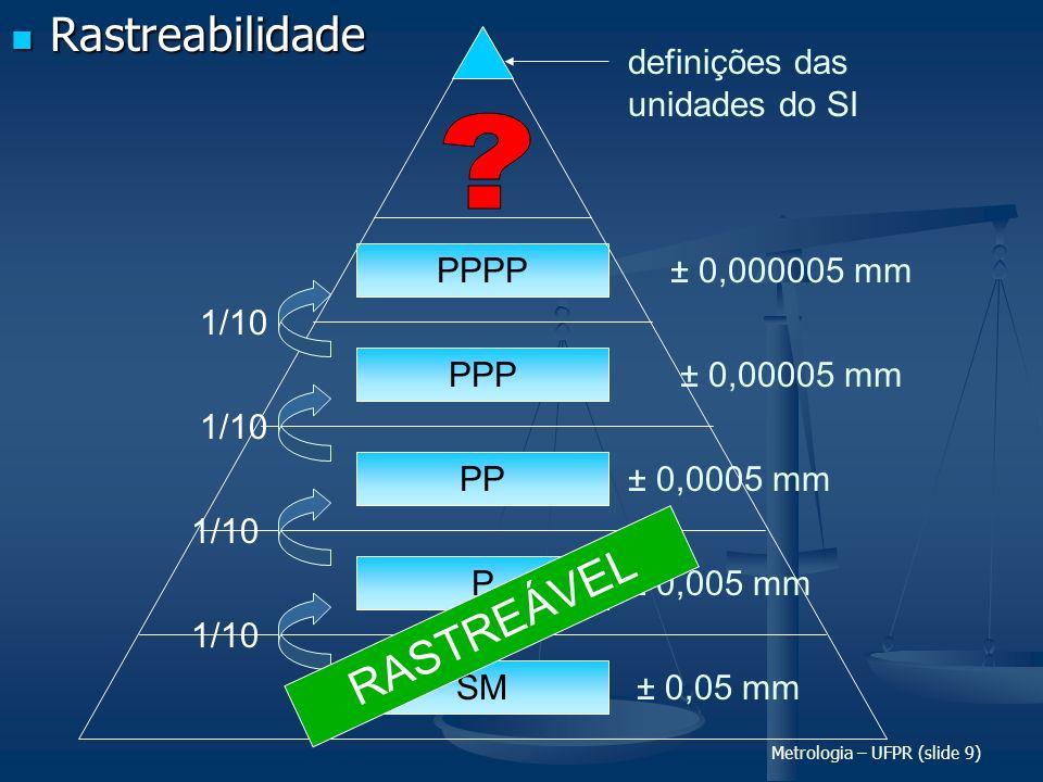 Metrologia – UFPR (slide 9) SM ± 0,05 mm P ± 0,005 mm PP ± 0,0005 mm PPP ± 0,00005 mm PPPP ± 0,000005 mm 1/10 definições das unidades do SI RASTREÁVEL