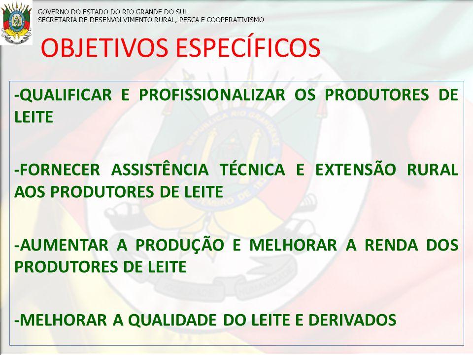 OBJETIVOS ESPECÍFICOS -QUALIFICAR E PROFISSIONALIZAR OS PRODUTORES DE LEITE -FORNECER ASSISTÊNCIA TÉCNICA E EXTENSÃO RURAL AOS PRODUTORES DE LEITE -AUMENTAR A PRODUÇÃO E MELHORAR A RENDA DOS PRODUTORES DE LEITE -MELHORAR A QUALIDADE DO LEITE E DERIVADOS GOVERNO DO ESTADO DO RIO GRANDE DO SUL SECRETARIA DE DESENVOLVIMENTO RURAL, PESCA E COOPERATIVISMO