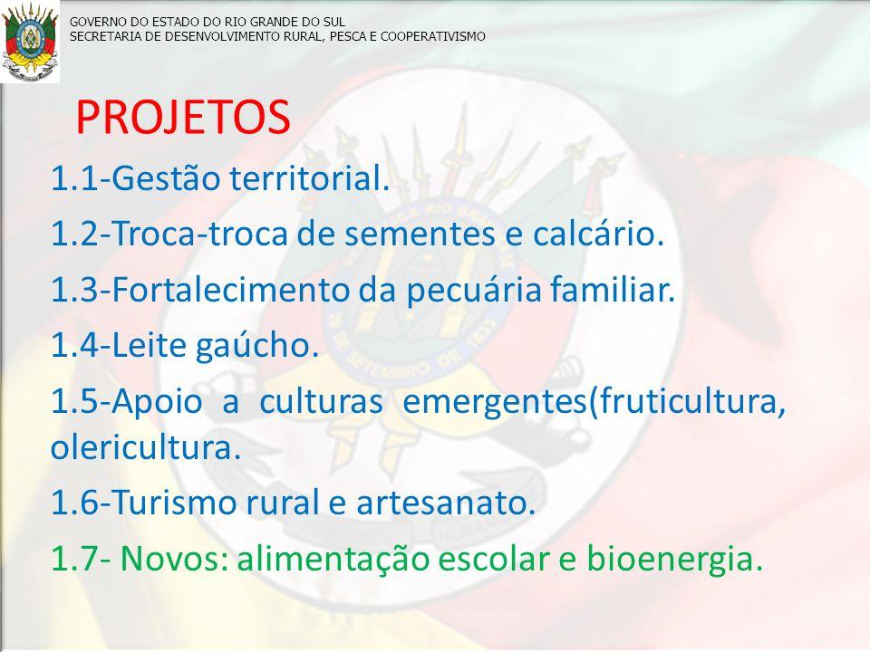 PROJETOS GOVERNO DO ESTADO DO RIO GRANDE DO SUL SECRETARIA DE DESENVOLVIMENTO RURAL, PESCA E COOPERATIVISMO 1.1-Gestão territorial.