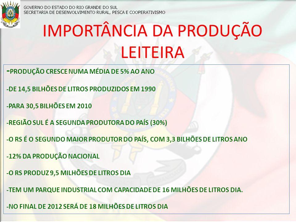 OBJETIVO GERAL -AUMENTAR A RENDA, MELHORAR A QUALIDADE DE VIDA DOS AGRICULTORES DE BASE FAMILIAR, ATRAVÉS DO AUMENTO DA PRODUÇÃO, DA PRODUTIVIDADE E MELHORIA DA QUALIDADE DO LEITE, OFERTANDO UM ALIMENTO SEGURO E SAUDÁVEL À POPULAÇÃO GOVERNO DO ESTADO DO RIO GRANDE DO SUL SECRETARIA DE DESENVOLVIMENTO RURAL, PESCA E COOPERATIVISMO