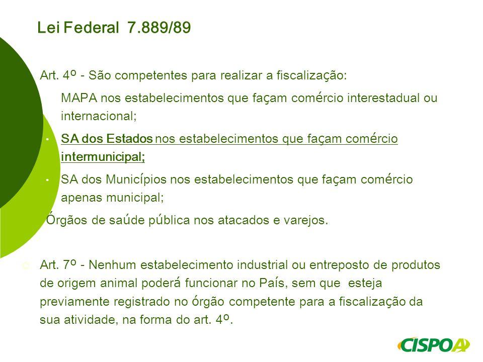 Lei Federal 7.889/89 Art. 4 º - São competentes para realizar a fiscaliza ç ão: MAPA nos estabelecimentos que fa ç am com é rcio interestadual ou inte