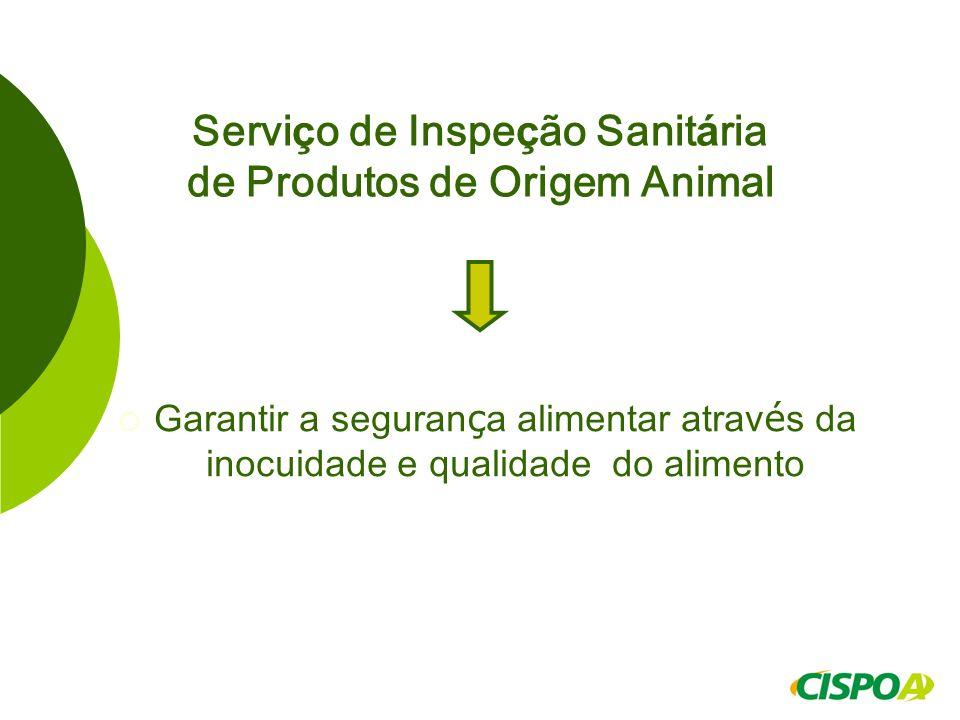 Servi ç o de Inspe ç ão Sanit á ria de Produtos de Origem Animal Garantir a seguran ç a alimentar atrav é s da inocuidade e qualidade do alimento