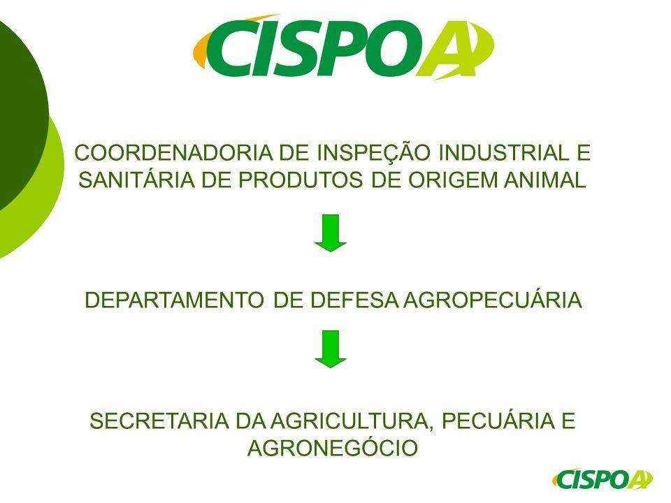 COORDENADORIA DE INSPEÇÃO INDUSTRIAL E SANITÁRIA DE PRODUTOS DE ORIGEM ANIMAL DEPARTAMENTO DE DEFESA AGROPECUÁRIA SECRETARIA DA AGRICULTURA, PECUÁRIA