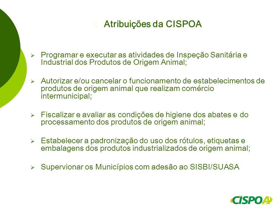 Atribuições da CISPOA Programar e executar as atividades de Inspeção Sanitária e Industrial dos Produtos de Origem Animal; Autorizar e/ou cancelar o f