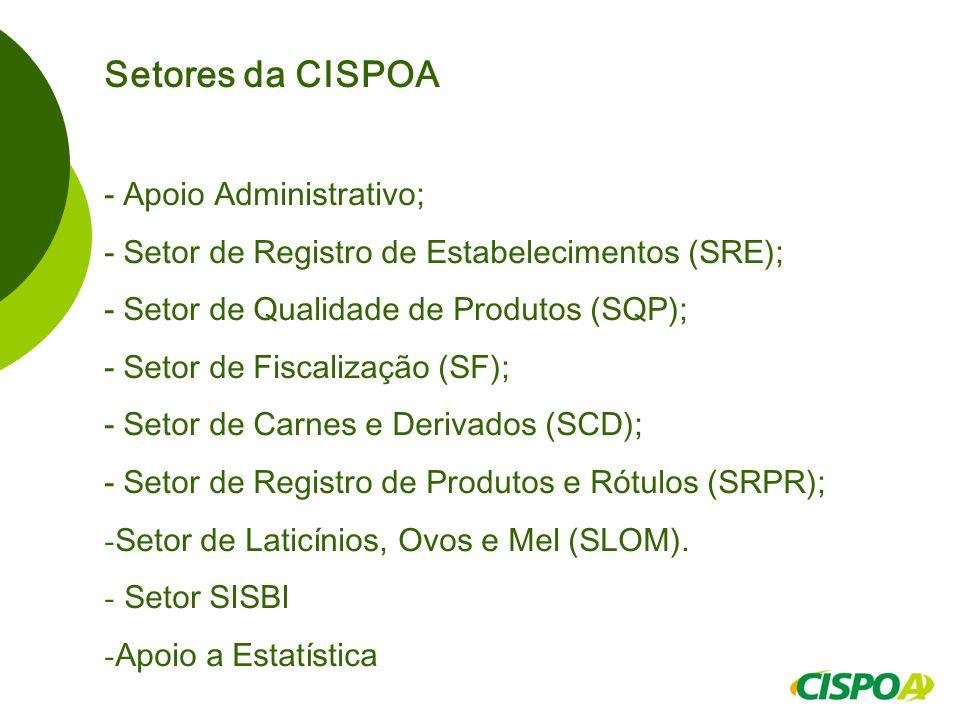 Setores da CISPOA - Apoio Administrativo; - Setor de Registro de Estabelecimentos (SRE); - Setor de Qualidade de Produtos (SQP); - Setor de Fiscalizaç