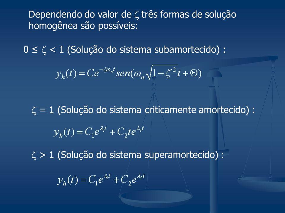Dependendo do valor de três formas de solução homogênea são possíveis: 0 < 1 (Solução do sistema subamortecido) : = 1 (Solução do sistema criticamente