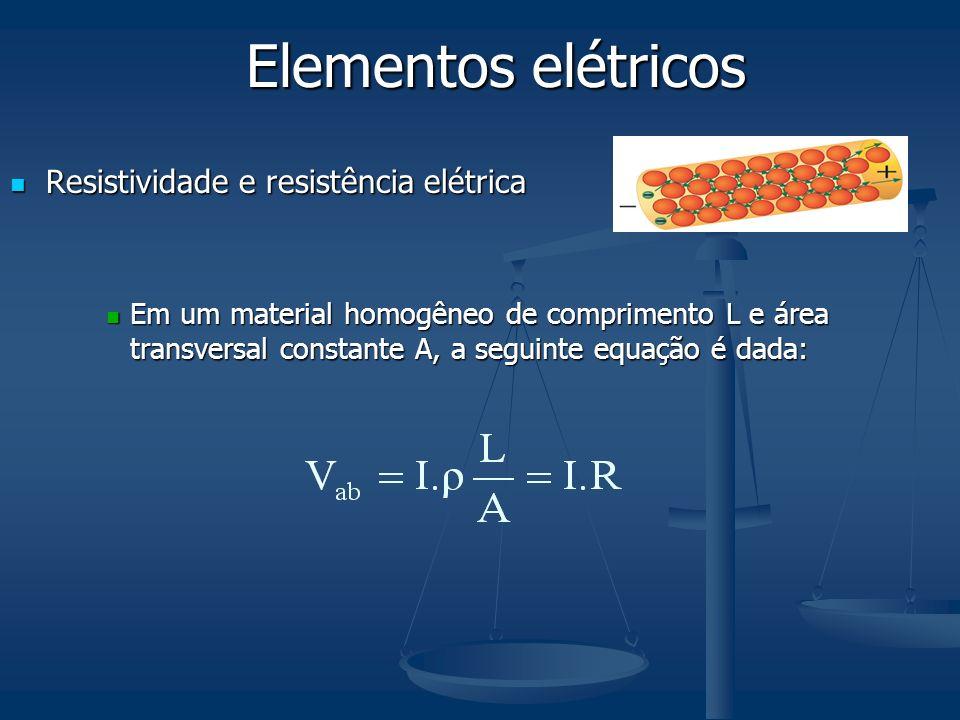Elementos elétricos Resistividade e resistência elétrica Resistividade e resistência elétrica Em um material homogêneo de comprimento L e área transve