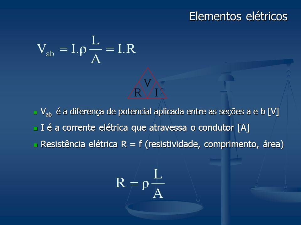 V ab é a diferença de potencial aplicada entre as seções a e b [V] V ab é a diferença de potencial aplicada entre as seções a e b [V] I é a corrente e