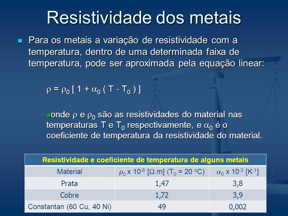 Resistividade dos metais Para os metais a variação de resistividade com a temperatura, dentro de uma determinada faixa de temperatura, pode ser aproxi