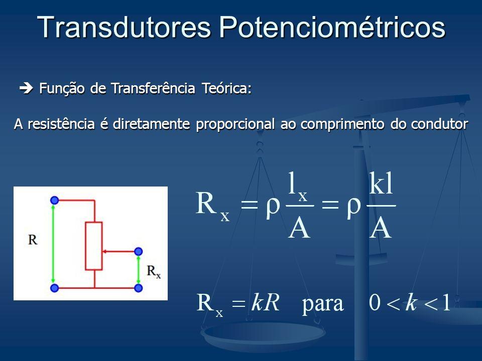 Transdutores Potenciométricos Função de Transferência Teórica: Função de Transferência Teórica: A resistência é diretamente proporcional ao compriment