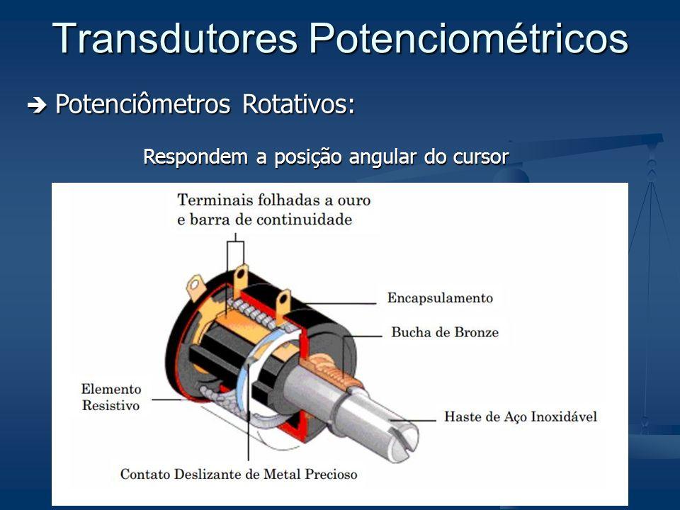 Transdutores Potenciométricos Potenciômetros Rotativos: Potenciômetros Rotativos: Respondem a posição angular do cursor Respondem a posição angular do
