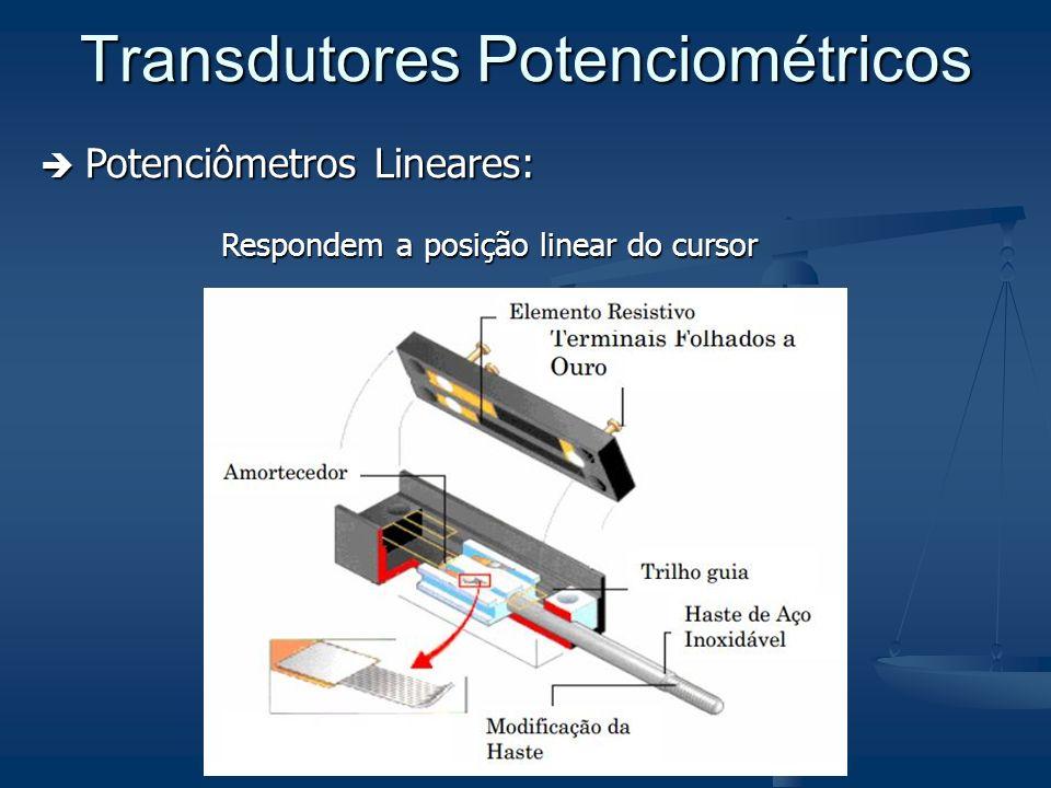 Transdutores Potenciométricos Potenciômetros Lineares: Potenciômetros Lineares: Respondem a posição linear do cursor Respondem a posição linear do cur